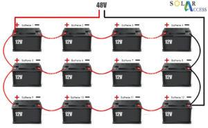 Shema-branchement-parc-12-batteries-en-48V_2