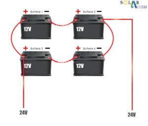 branchement-parc-de-batterie24V-WUN