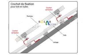fixation-panneau-toit-tuile-new_M