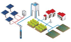 systeme-pompe-solaire